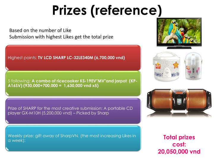 Prizes (reference)