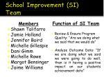school improvement si team
