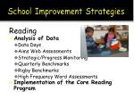 school improvement strategies
