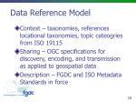 data reference model