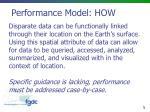 performance model how