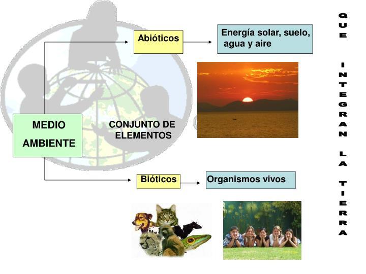 Energía solar, suelo,