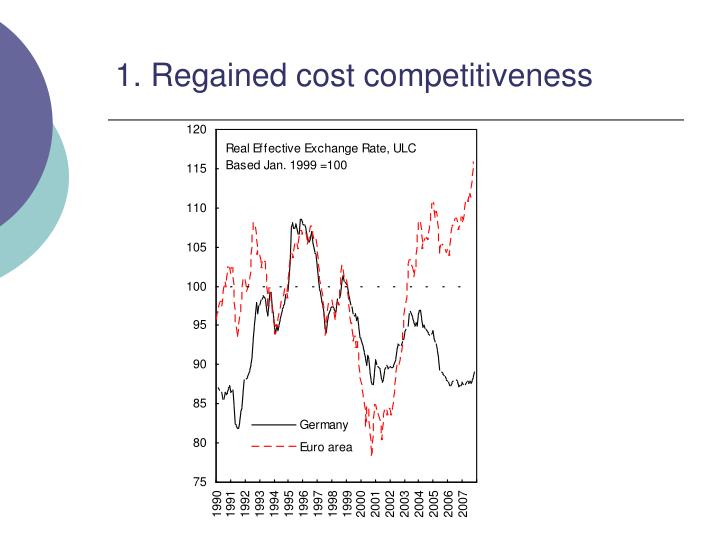 1. Regained cost competitiveness