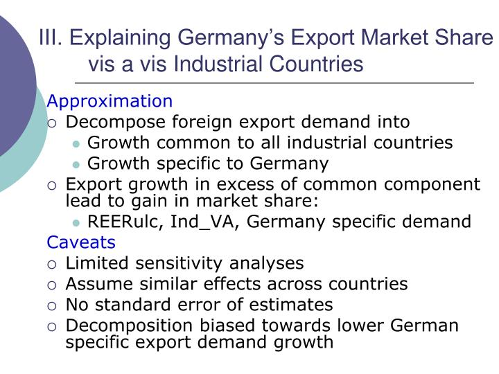 III. Explaining Germany's Export Market Share vis a vis Industrial Countries