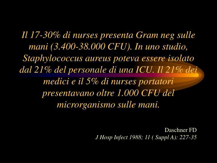 Il 17-30% di nurses presenta Gram neg sulle mani (3.400-38.000 CFU). In uno studio, Staphylococcus aureus poteva essere isolato dal 21% del personale di una ICU. Il 21% dei medici e il 5% di nurses portatori presentavano oltre 1.000 CFU del microrganismo sulle mani.