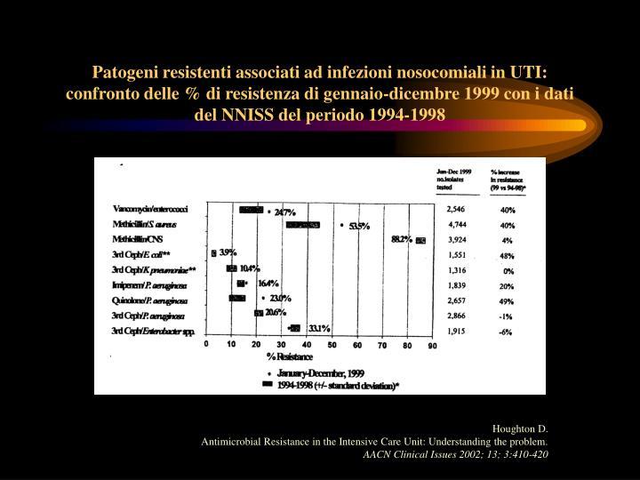Patogeni resistenti associati ad infezioni nosocomiali in UTI: confronto delle % di resistenza di gennaio-dicembre 1999 con i dati del NNISS del periodo 1994-1998