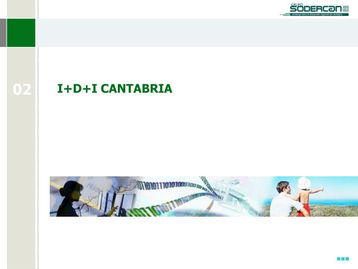 I+D+I CANTABRIA
