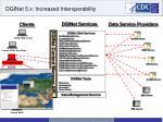 dginet 5 x increased interoperability