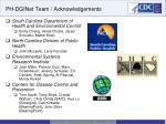 ph dginet team acknowledgements