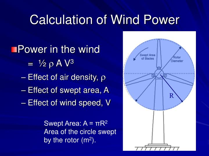 Calculation of Wind Power