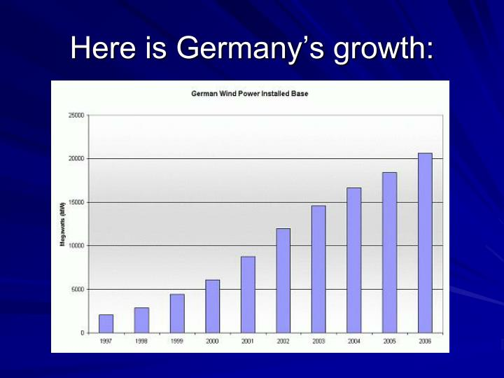 Here is Germany's growth:
