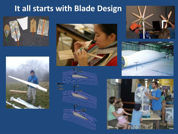 It all starts with Blade Design
