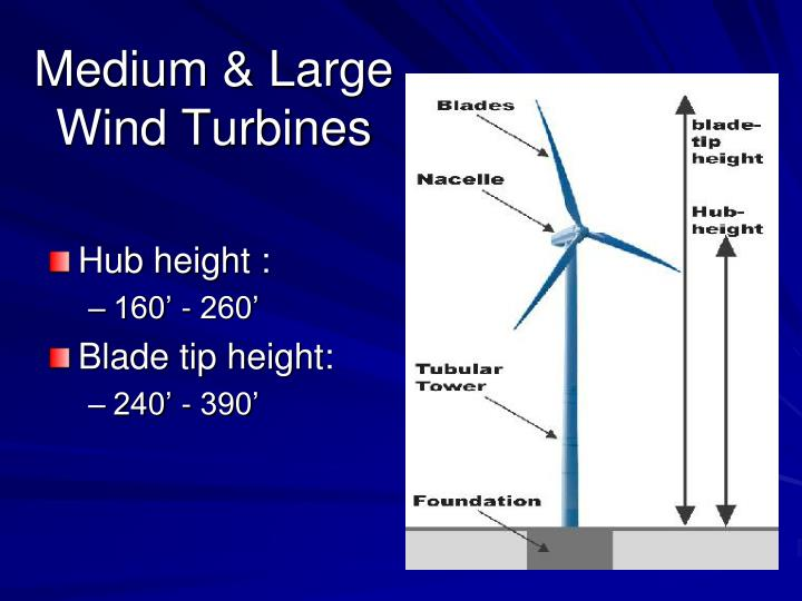 Medium & Large Wind Turbines