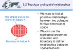 3 2 topology and spatial relationships2
