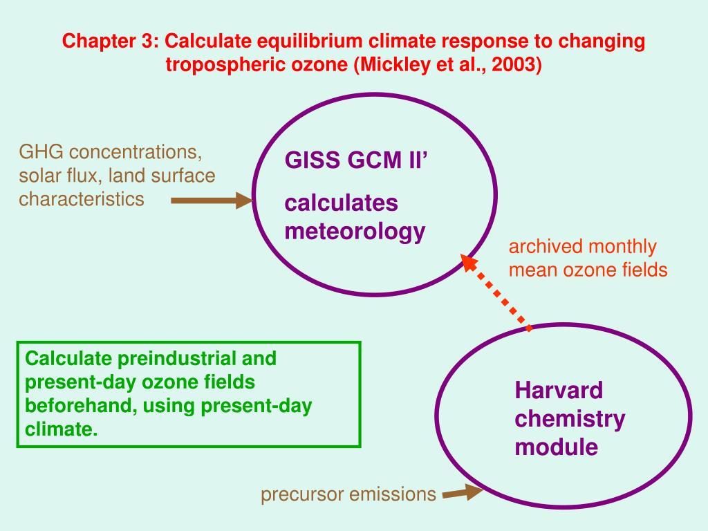 PPT - The other Harvard 3-D model: CACTUS Chemistry, Aerosols