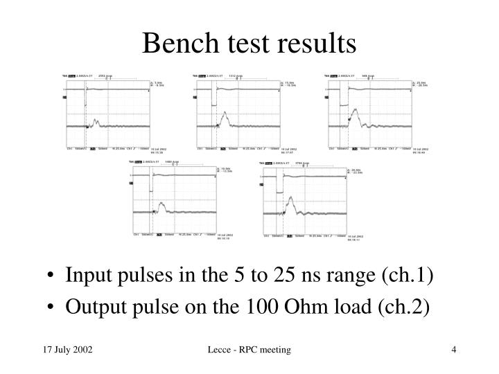 Bench test results
