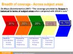 breadth of coverage across subject areas