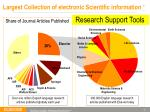 largest collection of electronic scientific information