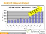 malaysia research output