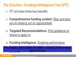 the solution funding intelligence tool fit