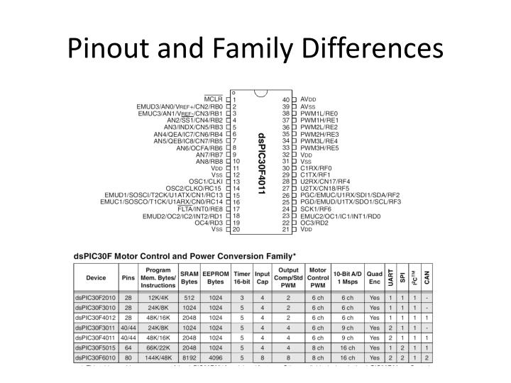 Pinout and Family Differences