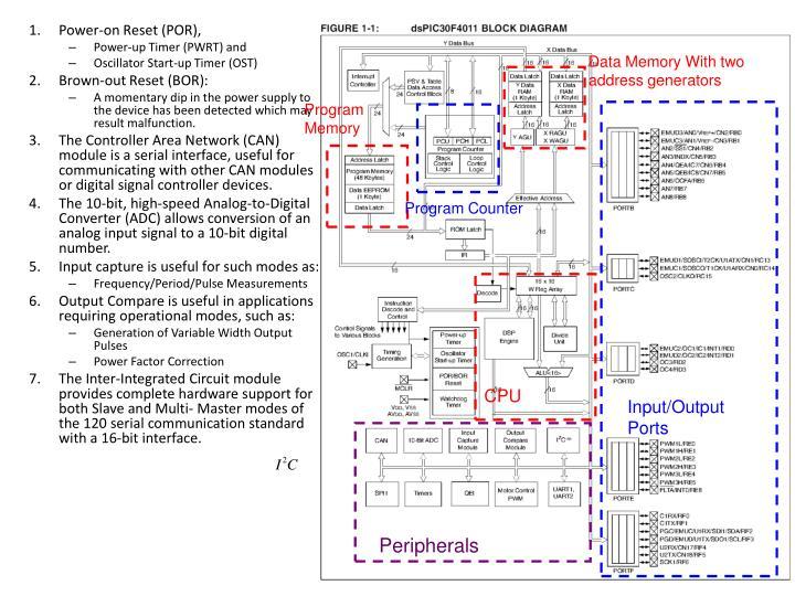 Data Memory With two address generators