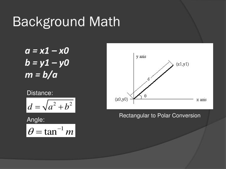Background Math
