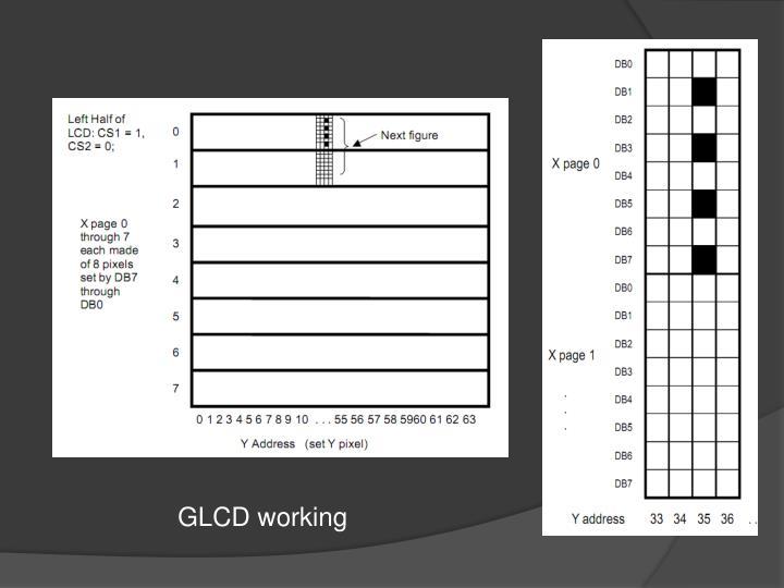 GLCD working