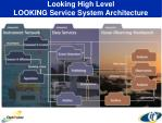 looking high level looking service system architecture