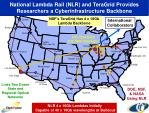 national lambda rail nlr and teragrid provides researchers a cyberinfrastructure backbone