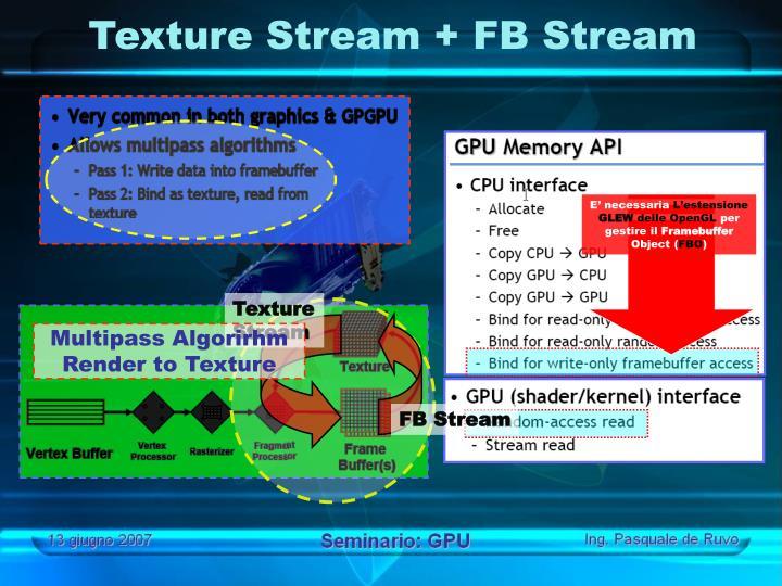 Texture Stream + FB Stream