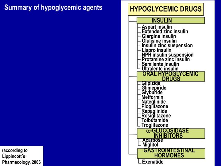 Summary of hypoglycemic agents