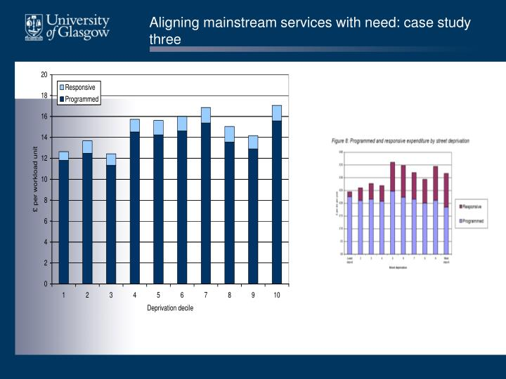 Aligning mainstream services with need: case study three