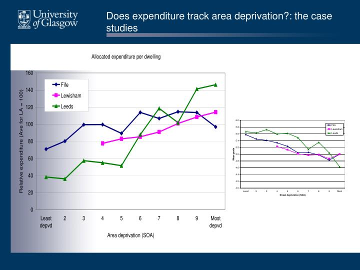 Does expenditure track area deprivation?: the case studies