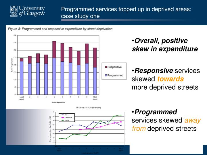 Programmed services topped up in deprived areas: case study one