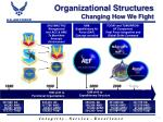 organizational structures changing how we fight