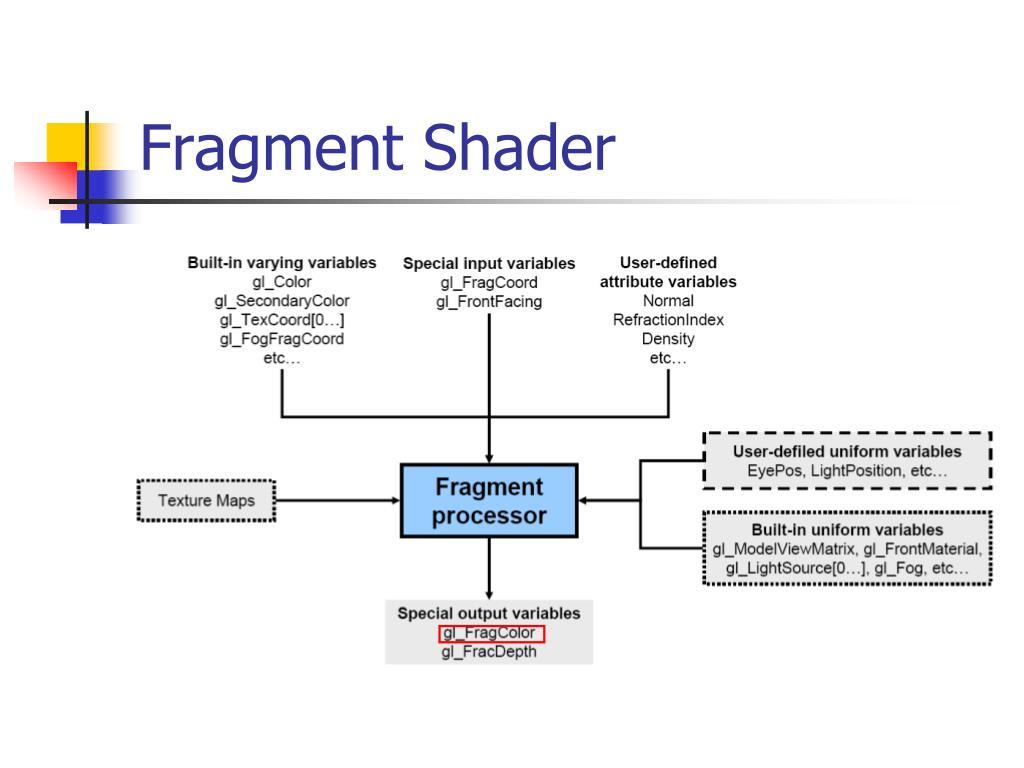 PPT - OpenGL Shading Language (GLSL) PowerPoint Presentation