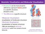atomistic visualization and molecular visualization