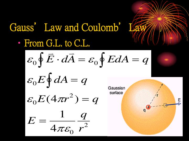 Gauss'Law and Coulomb'Law