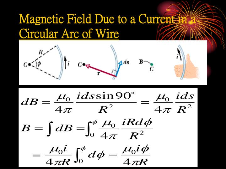 Magnetic Field Due to a Current in a