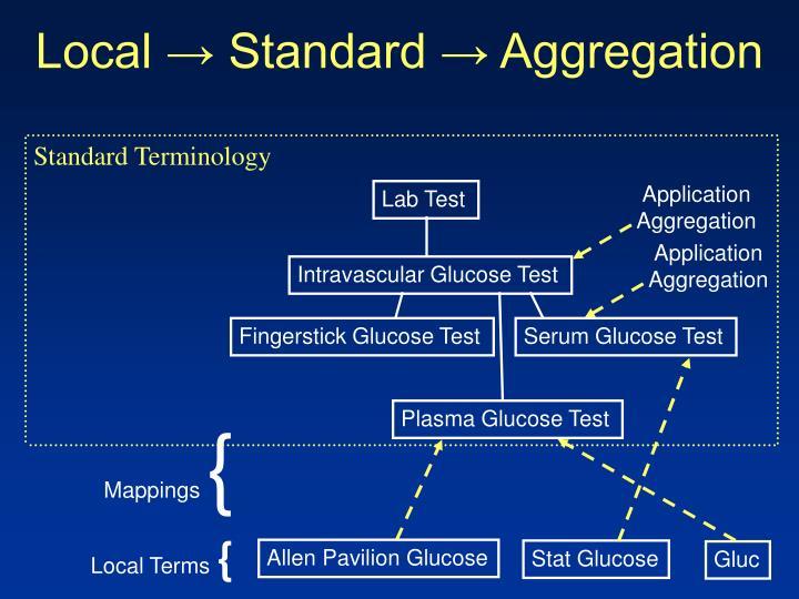 Local → Standard → Aggregation