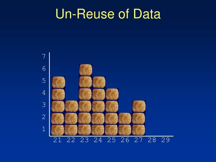 Un-Reuse of Data