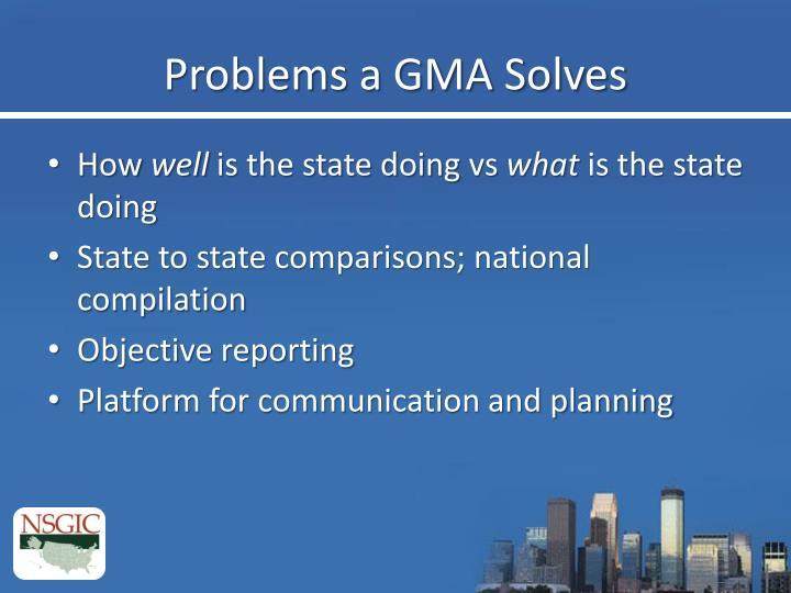 Problems a gma solves