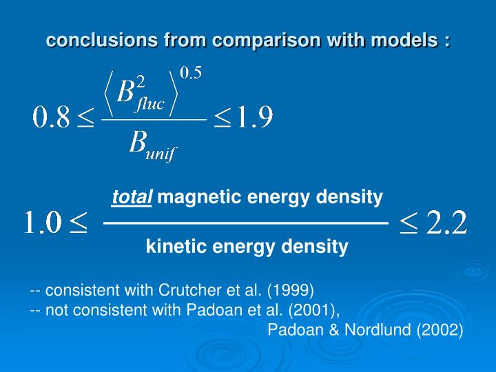 conclusions from comparison with models :