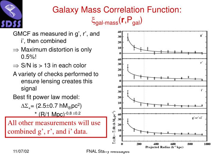 Galaxy Mass Correlation Function: