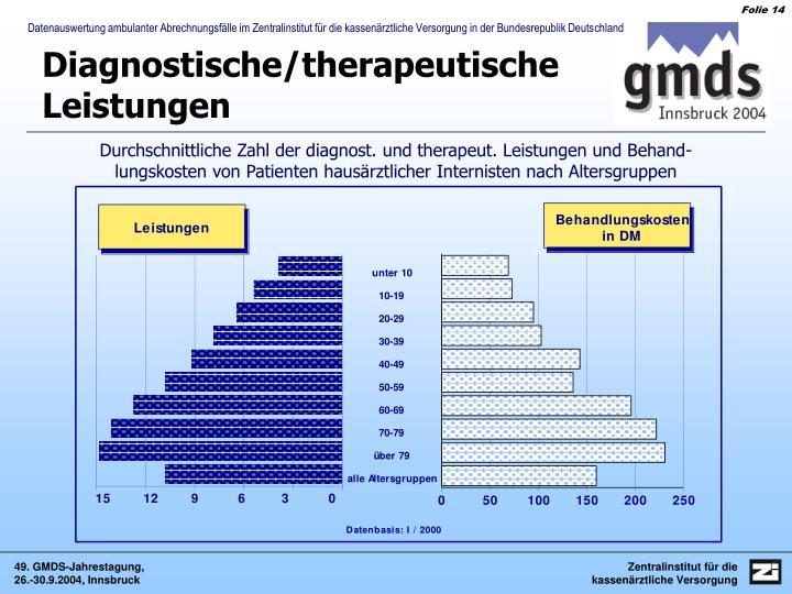 Diagnostische/therapeutische