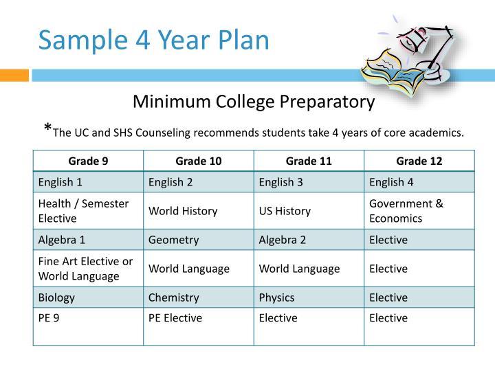 Sample 4 Year Plan