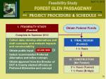 project procedure schedule