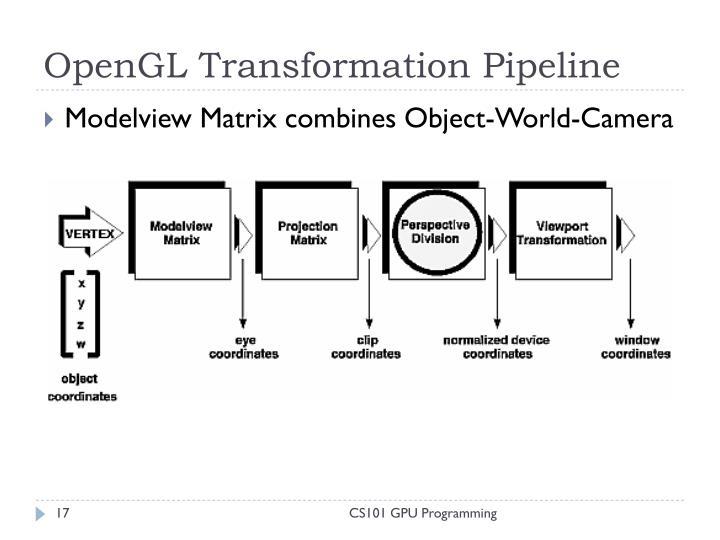 OpenGL Transformation Pipeline