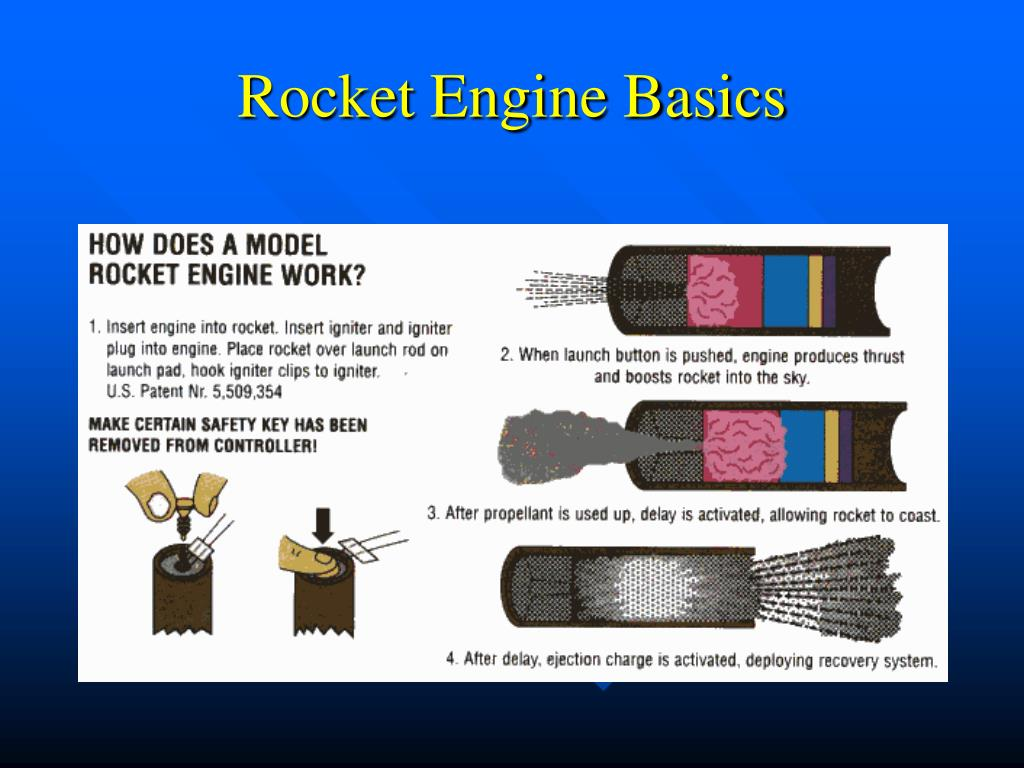 PPT - The Estes Viking Rocket PowerPoint Presentation - ID:4150721